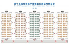 The 15th China Association of Clinical Laboratory Practice E